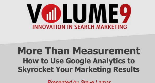 How to Use Google Analytics to Skyrocket Your Digital Marketing Results