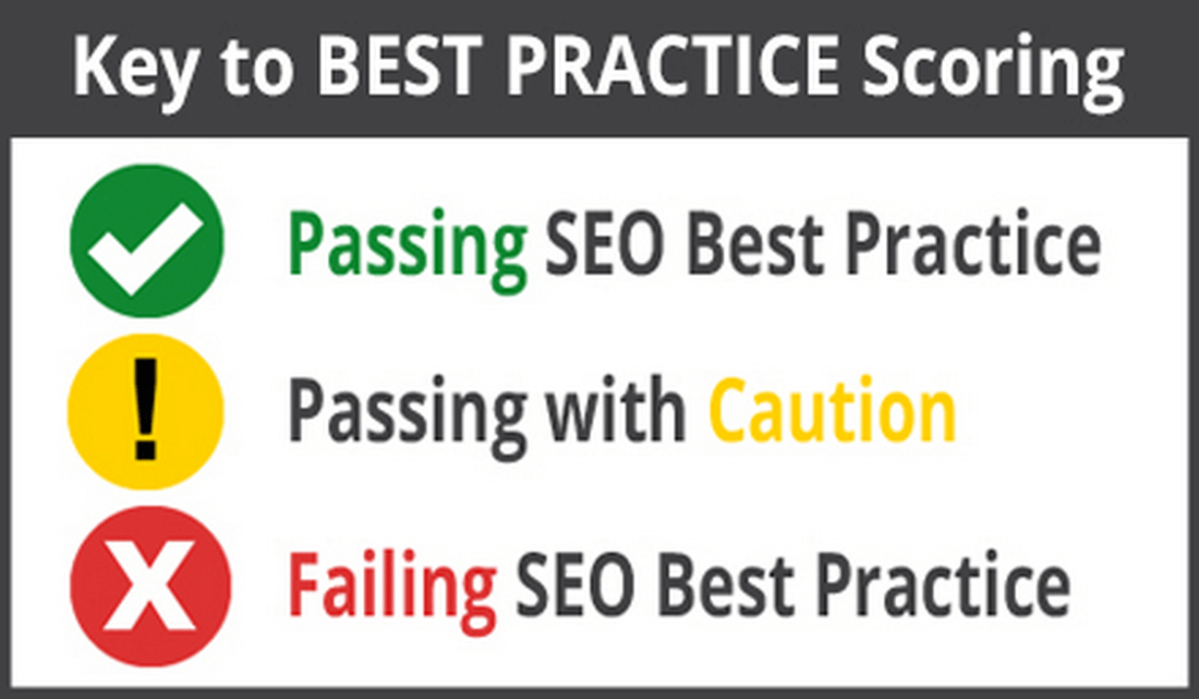 Website Fails Revealed - Volume Nine SEO Audit Best Practice Scoring