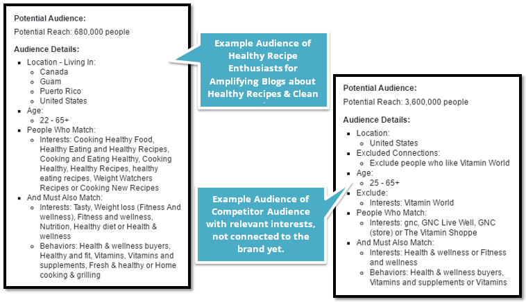 vitamin world case study sample audiences